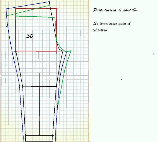 Convertir un pantalón de jeans en falda | Arreglo de ropa (Costura)