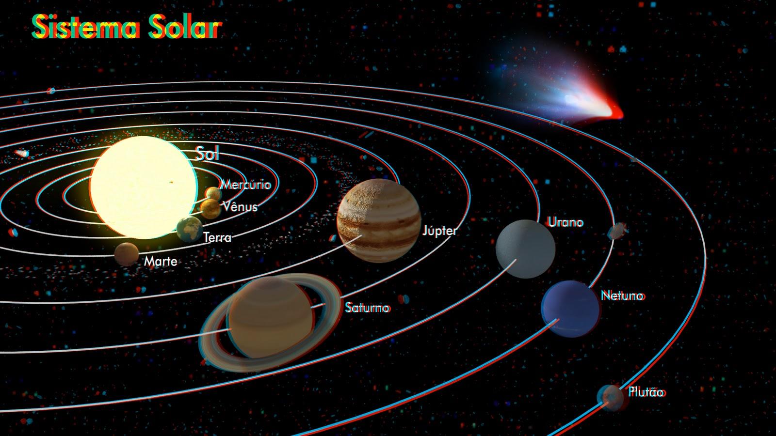 Geosexto: O Sistema Solar (Aluna Milena Mafra