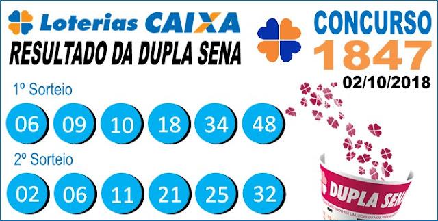 Resultado da Dupla Sena concurso 1847 de 02/10/2018 (Imagem: Informe Notícias)