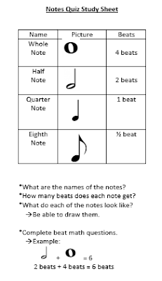 me and my threes a note about monday s music quiz
