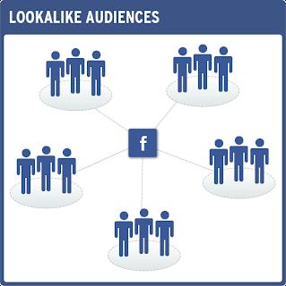 Publicos simiares - lookalike audiences en facebook