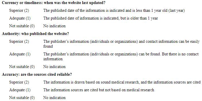 図:脳卒中情報サイトの評価