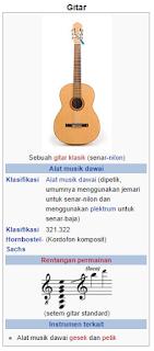 mempelajari gitar