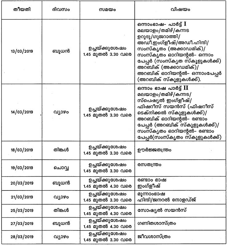 kerala 10th time table 2019 latest