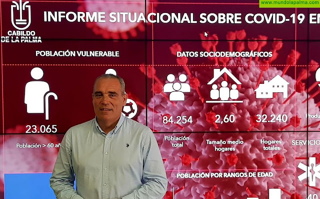 Más de 6.000 personas han participado en la encuesta de la COVID-19 del Cabildo de La Palma