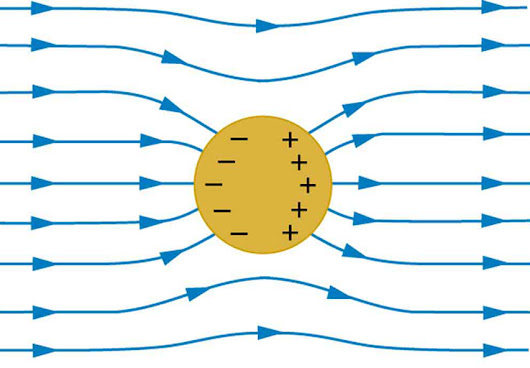 Explanation OF Electric Field