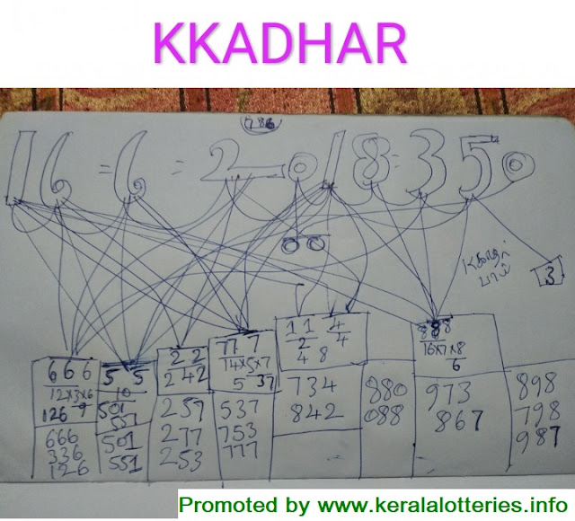 Karunya lottery KR-350 Prediction by KK on 16-06-2018, daily lottery prediction by keralalotteries.info,