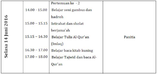 Contoh Kegiatan Pesantren Kilat (Sanlat) Ramadhan 1437 H Bagi Mahasiswa