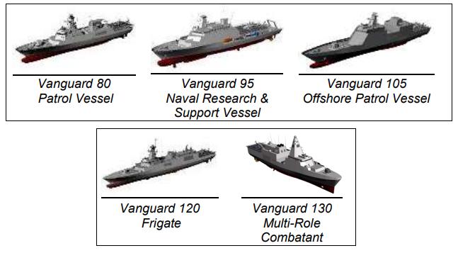 「ST Engineering Vanguard 80」的圖片搜尋結果