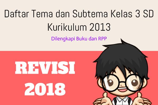 Daftar Tema dan Subtema Kelas 3 SD Kurikulum 2013 Revisi 2018