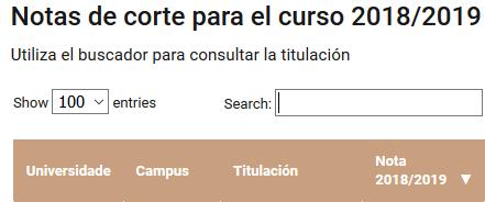 https://www.lavozdegalicia.es/noticia/galicia/2018/07/17/consulta-notas-corte-universidades-gallegas-proximo-curso/00031531823700995429178.htm
