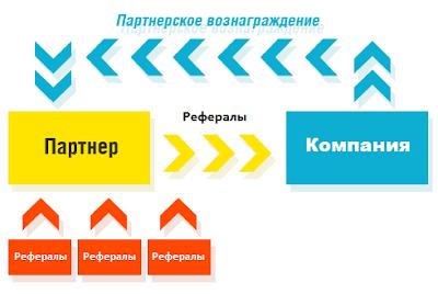 partnerka-chema1.png