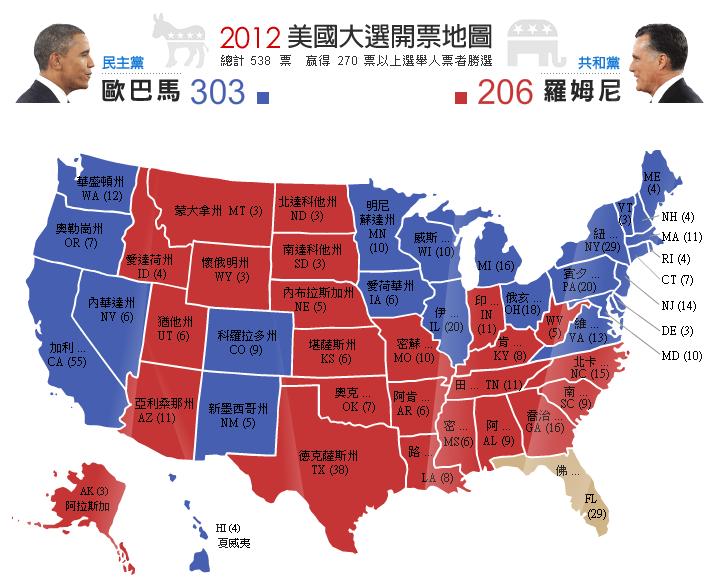 無情真實的未來事件: 群眾智慧預測:2012美國總統選舉歐巴馬當選