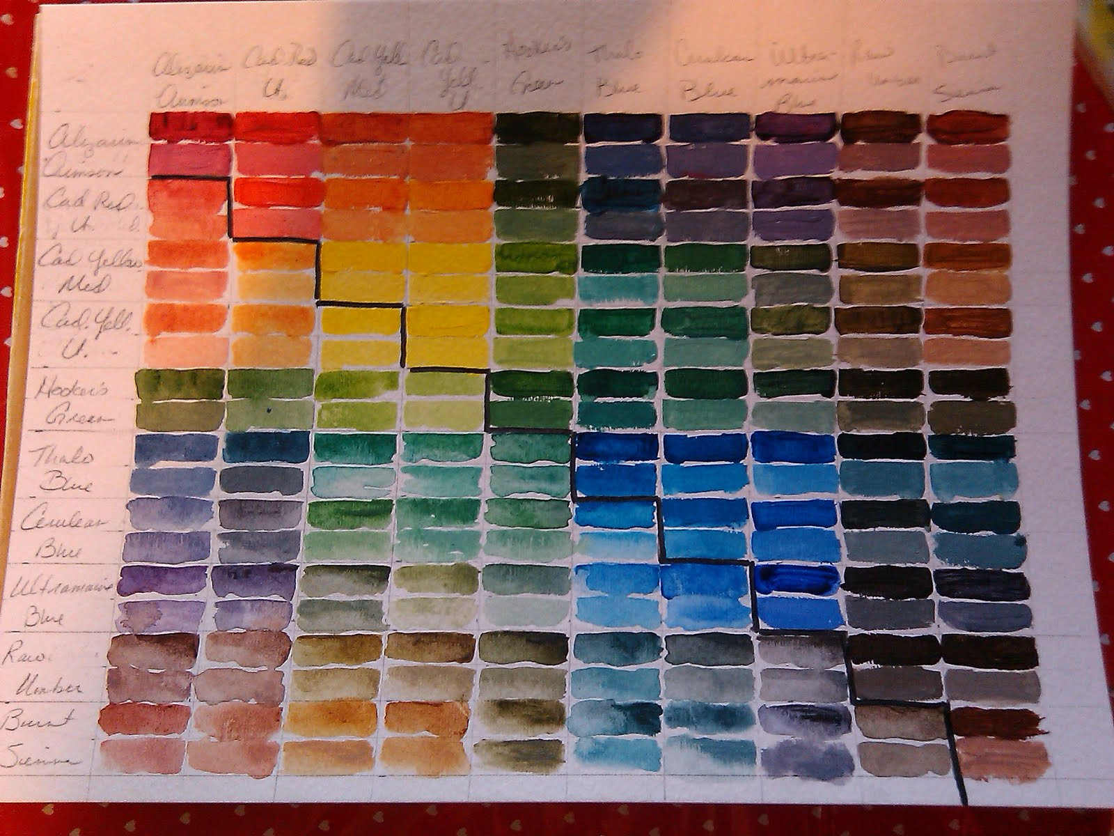 Acrylic Painting With Christy Color Mixing Chart Tutorial