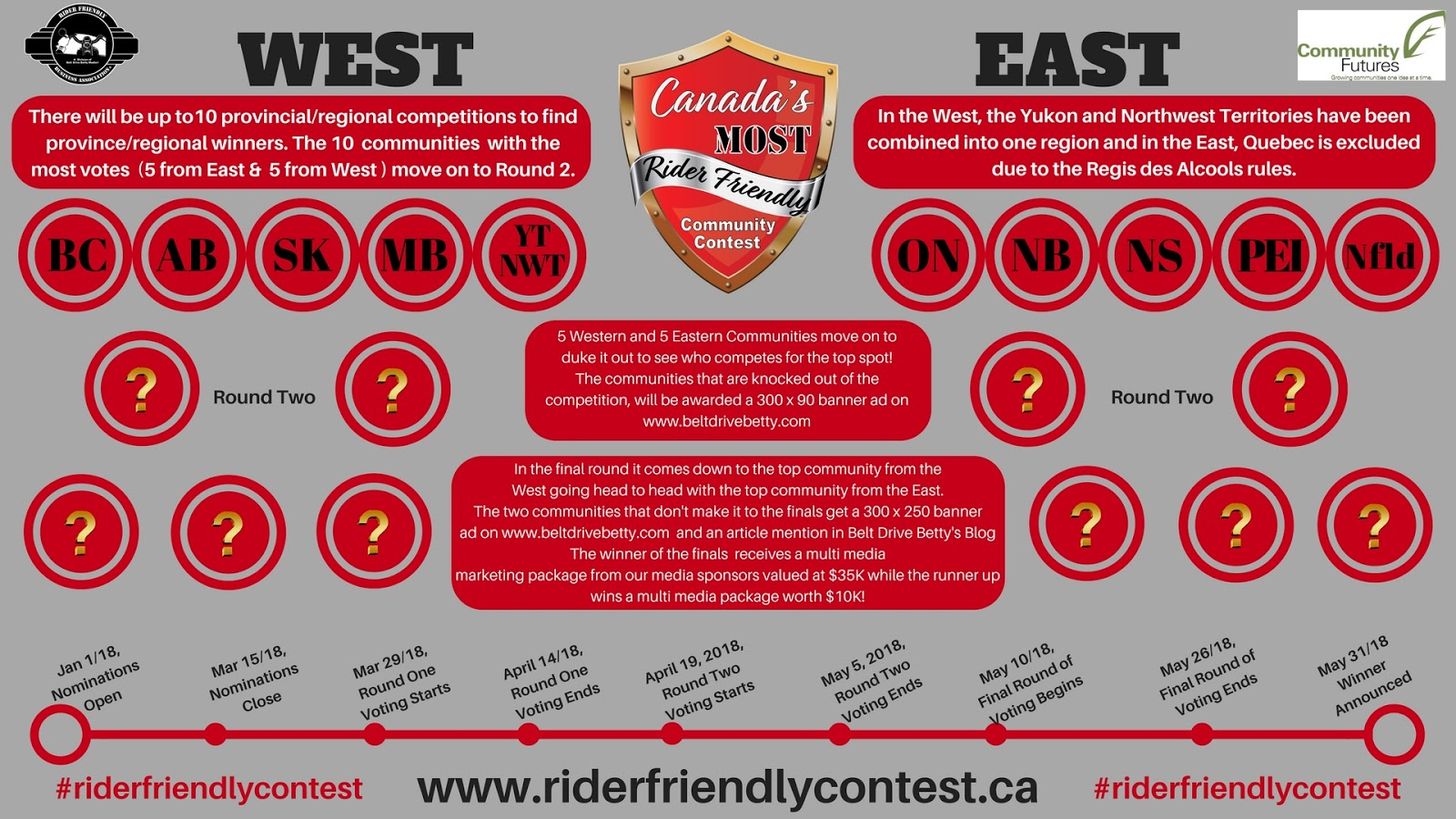 Canada's Most Rider Friendly Community Contest Timeline