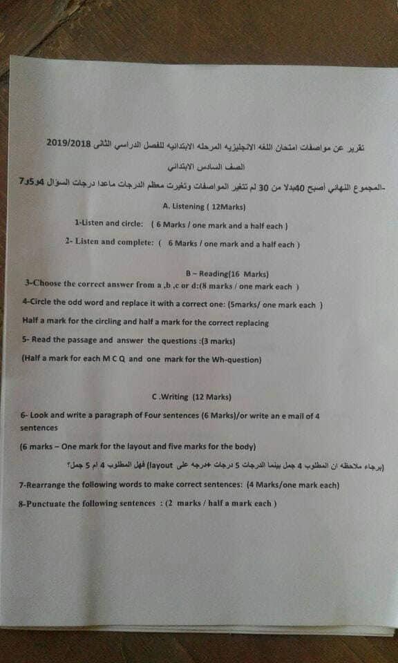 طريقة توزيع درجات مادة اللغة الانجليزية لصفوف المرحلة الابتدائية حسب المواصفات الجديدة 4