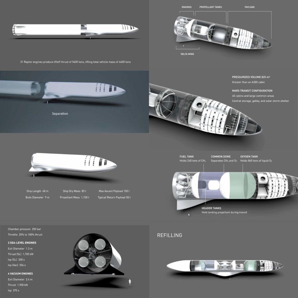 SpaceX BFS