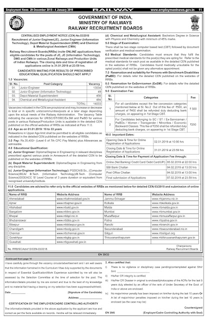 Railway JE Recruitment  2019 Advertisement Released