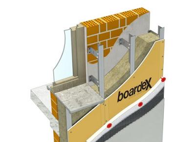 Boardex, guardex, outwear uygulama fiyatları, özyurt inşaat dekorasyon