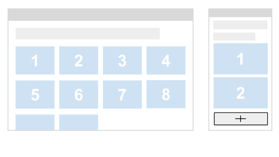 Differenze nelle immagini tra versione desktop e mobile