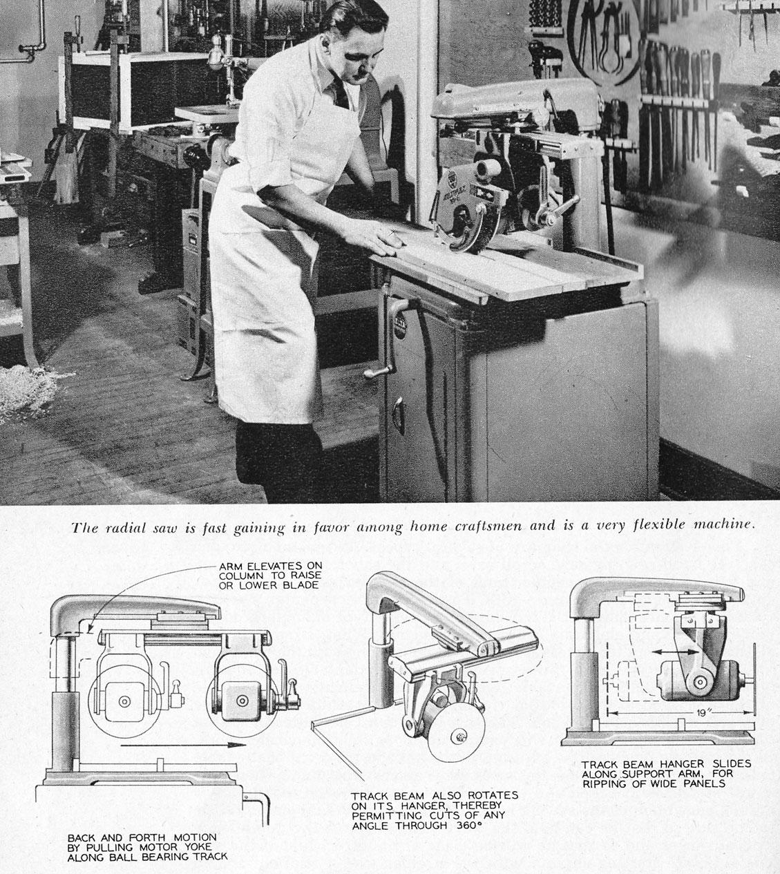 Handy Man's Carpentry Guid e. Fawcett Books No 264: 1953
