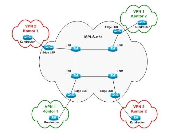 Change ip address proxy server