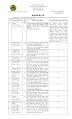 Ansar and Village Defense Forces Job Circular 2019