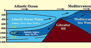 two ocean meet in quran who is jesus