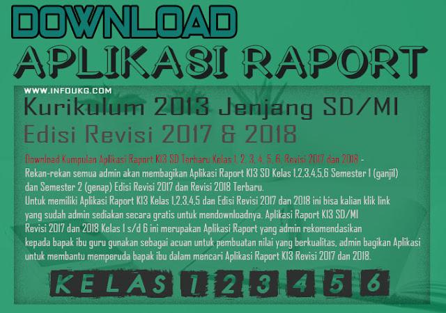 Download Kumpulan Aplikasi Raport K13 SD Terbaru Kelas 1, 2, 3, 4, 5, 6, Revisi 2017 dan 2018