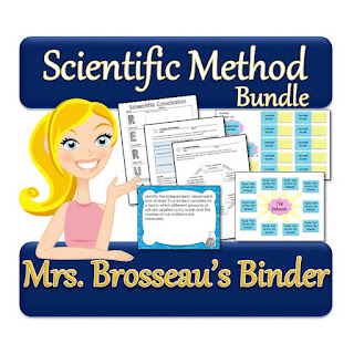 https://www.teacherspayteachers.com/Product/Scientific-Method-A-Scientific-Inquiry-Unit-Notes-Tasks-Cards-MORE-1914505