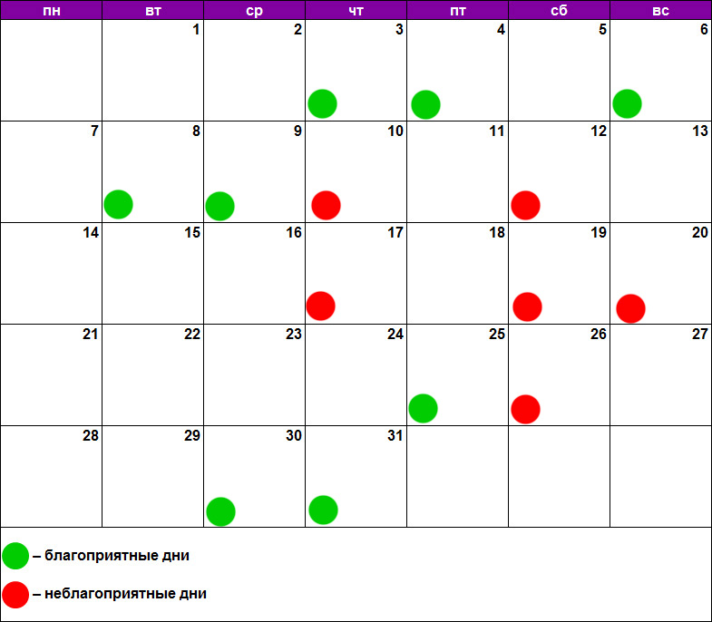 Лунный календарь маникюра и педикюра январь 2019