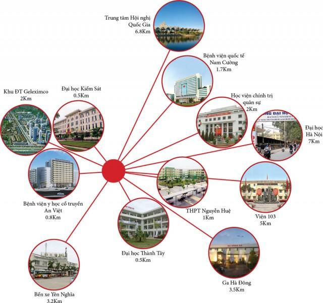 Chung cư Xuân Mai The Spark Tower HH2 ABC Dương Nội giá rẻ, nhiều tiện ích