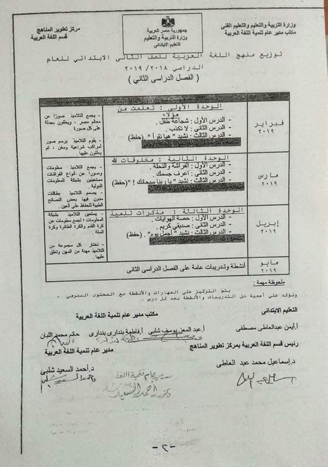 توزيع منهج العربي والدين لصفوف المرحلة الابتدائية ترم ثانى 2019 %25D8%25AA%25D9%2588%25D8%25B2%25D9%258A%25D8%25B9%2B%25D9%2585%25D9%2586%25D8%25A7%25D9%2587%25D8%25AC%2B%25D8%25A7%25D9%2584%25D9%2584%25D8%25BA%25D8%25A9%2B%25D8%25A7%25D9%2584%25D8%25B9%25D8%25B1%25D8%25A8%25D9%258A%25D8%25A9%2B%25D9%2588%25D8%25A7%25D9%2584%25D8%25AA%25D8%25B1%25D8%25A8%25D9%258A%25D8%25A9%2B%25D8%25A7%25D9%2584%25D8%25A5%25D8%25B3%25D9%2584%25D8%25A7%25D9%2585%25D9%258A%25D8%25A9%2B%2B%25283%2529