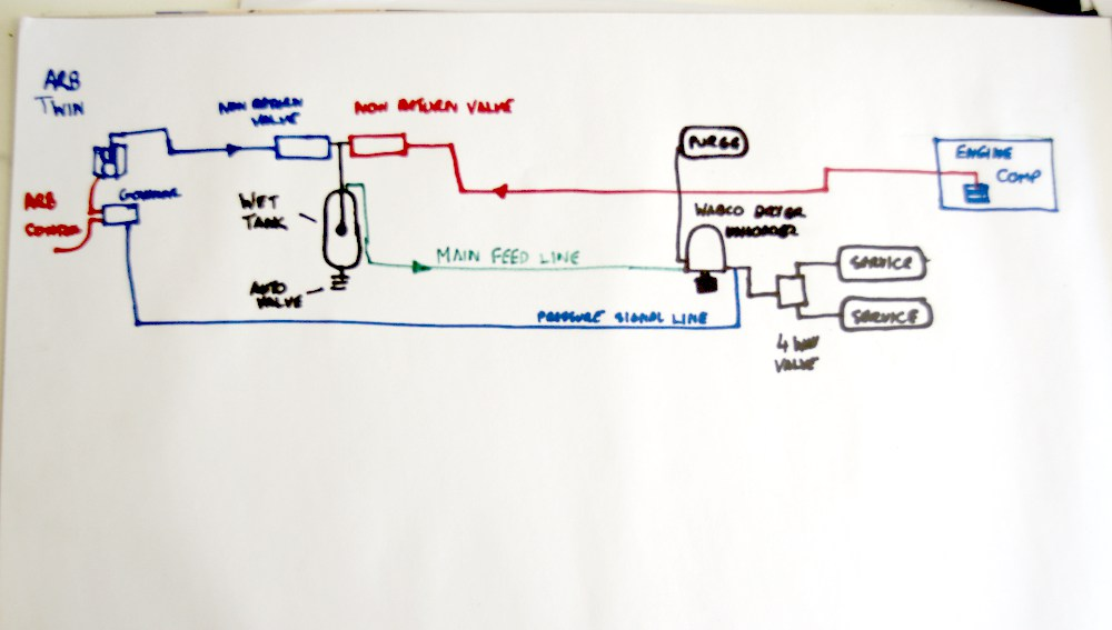 haldex abs trailer wiring diagrams circuit diagram maker fl80 wiring diagram