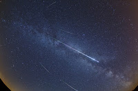 Perseid Meteors and the Milky Way Galaxy