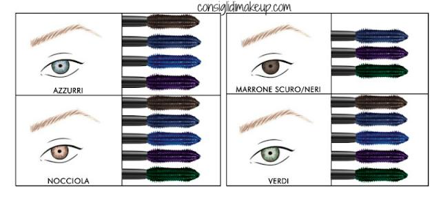 Preview Nuove Tonalità Mascara Vamp Extreme  Pupa abbinamenti colore occhi