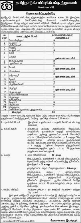 tnwc application form