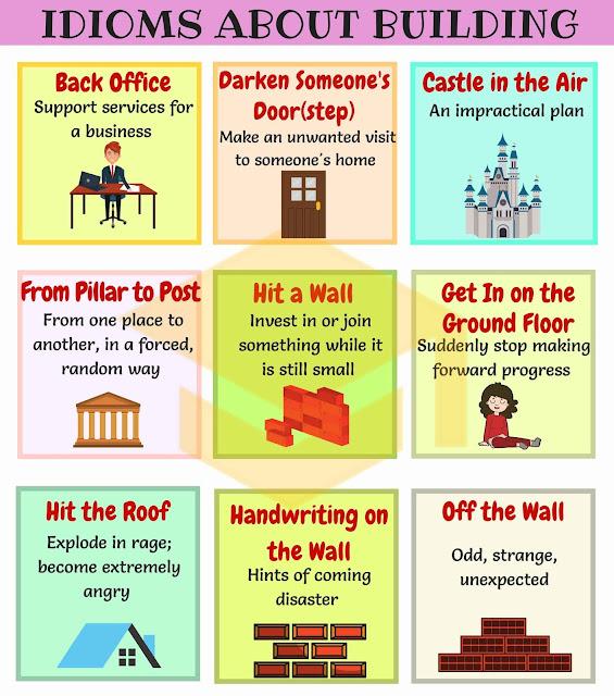 المصطلحات المفيدة الصلة بالبناء باللغة Technology-idioms_-Building-2.jpg