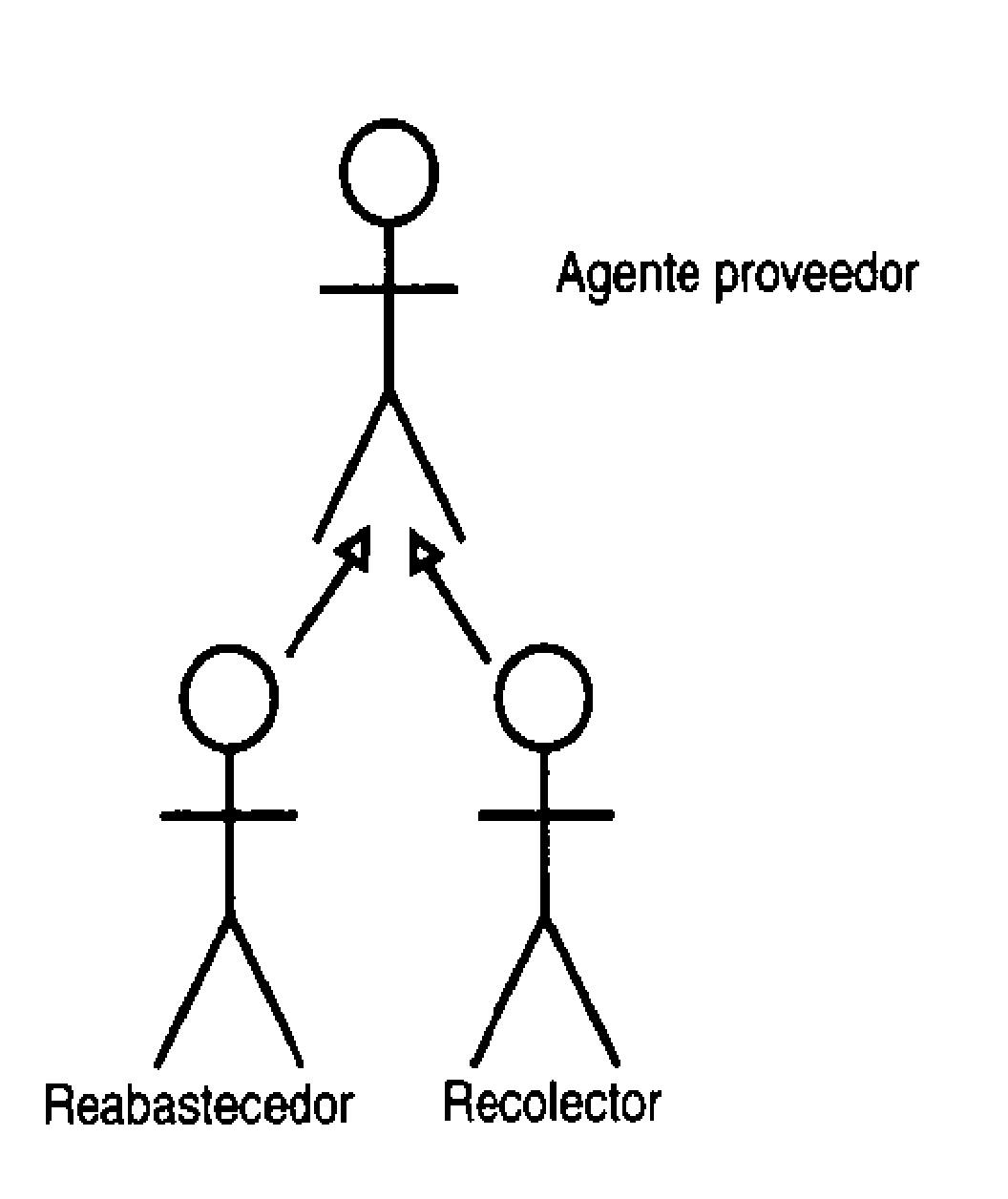 Aprende Uml Diagramas De Casos De Uso