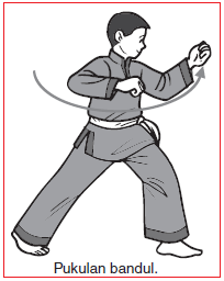 Pukulan Tebangan : pukulan, tebangan, Serangan, Pencak, Silat, Dengan, Tangan,, Siku,, Disertai, Gambarnya, Pukulan,, Sikuan,, Tendangan)