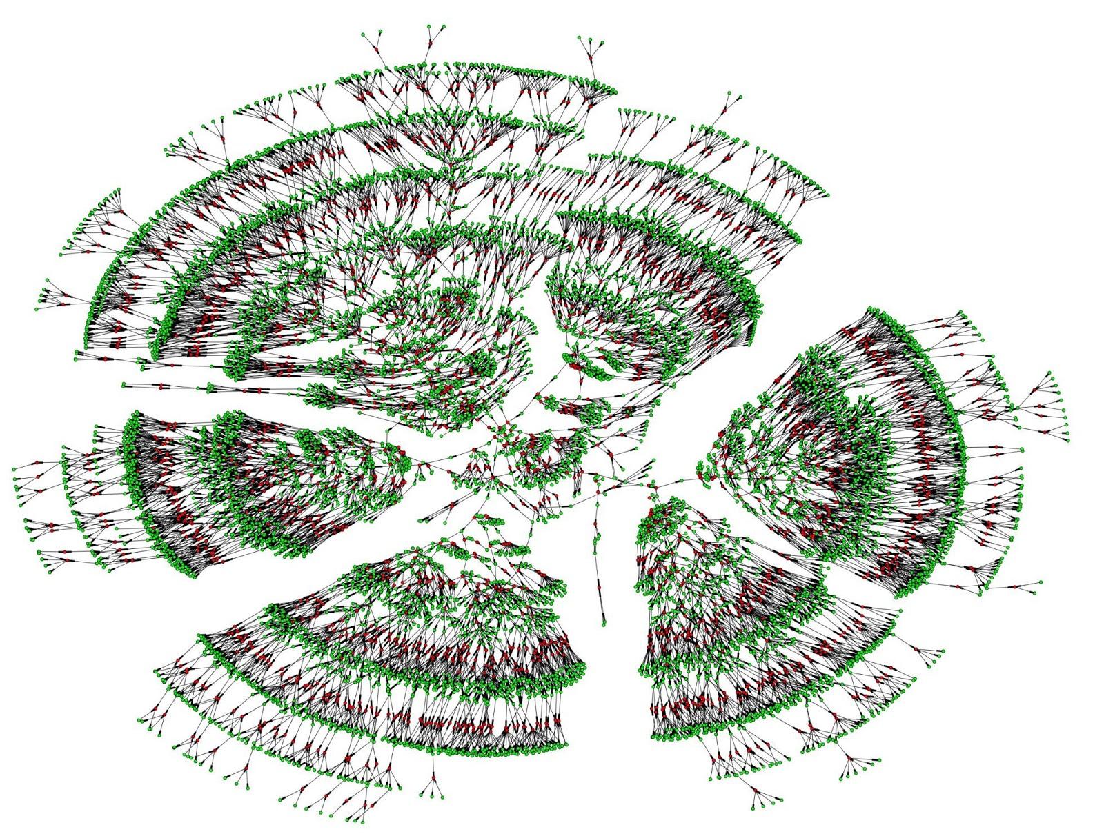 EL ÁRBOL GENEALÓGICO GIGANTE | Genealogía de la familia Sirvén