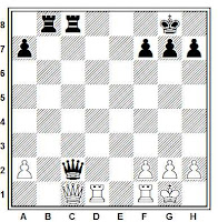 Posición de ajedrez ejemplo del sacrificio de desviación (1)