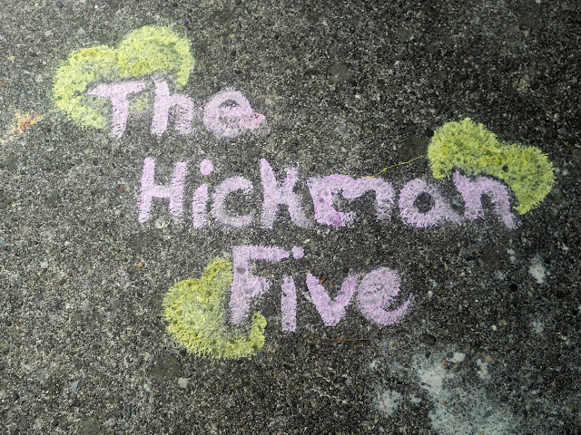 #TestItTuesday When we first tested Sidewalk chalk