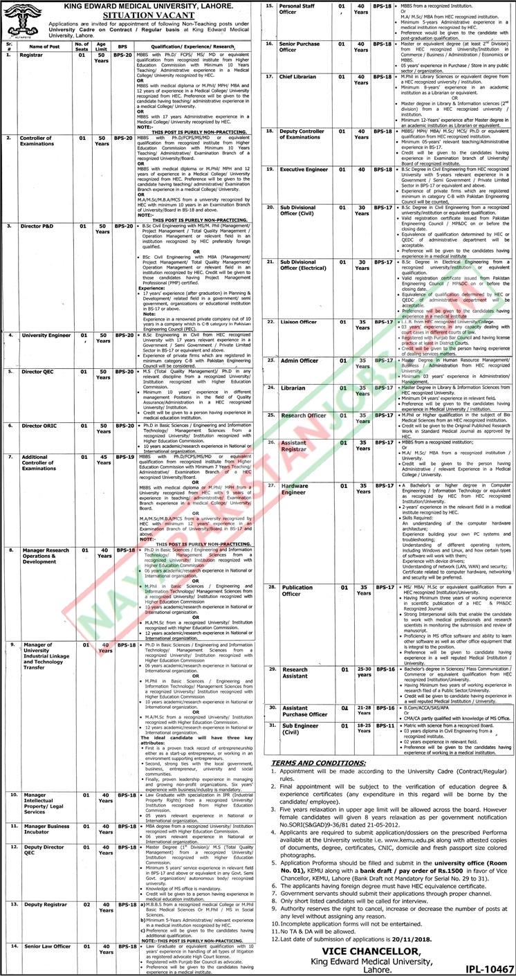 King Edward Medical University Lahore Jobs, KEMU Lahore Jobs