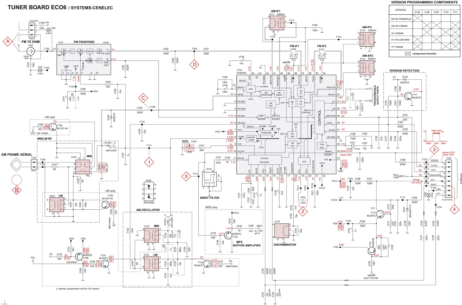 tv tuner card circuit diagram software wiring philips  ireleast readingrat