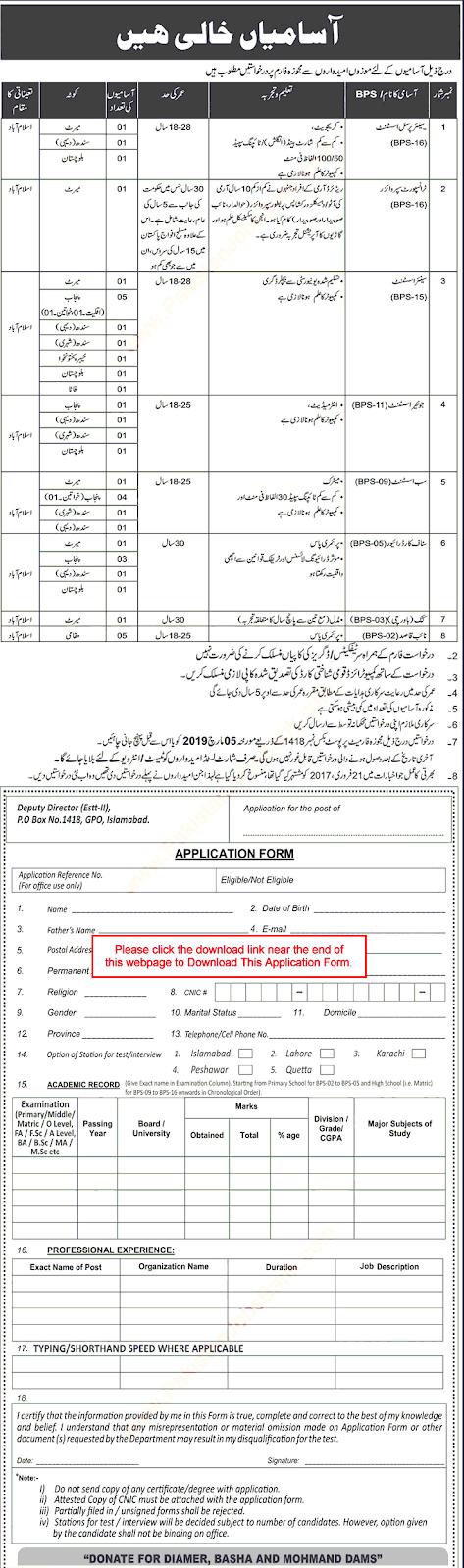GPO Islamabad jobs 2019