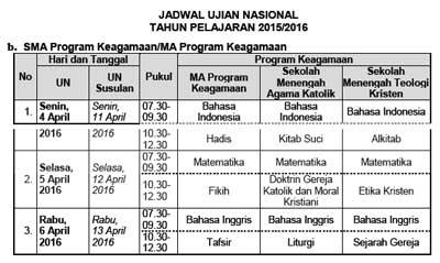 Jadwal UN Utama dan Susulan jenjang SMA/MA Program Keagamaan  tahun 2016