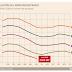 5.3 Desempleo cíclico y desempleo estacional