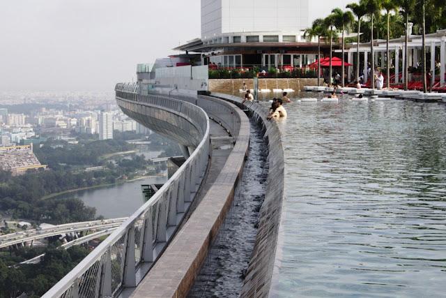 Bill Of Quantity Bq Mep System Swimming Pools