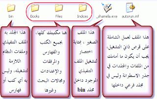 أكثر 6000 كتابا للأجهزة المكتبية folder.png